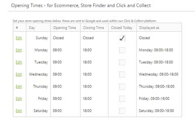 How do I change my Ecommerce, Store Finder and Click & Collect