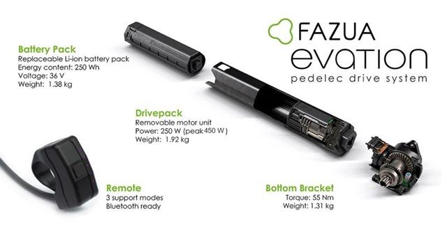 Fazua Evation pedal assist system