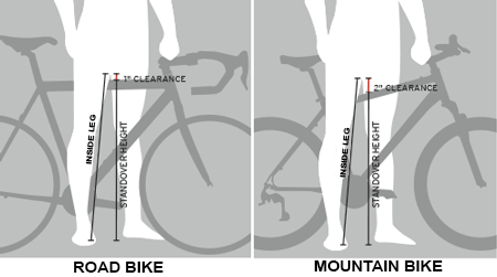 Bicycle Sizing Standover Height