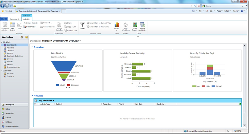Charts-in-crm-1_thumb[2]
