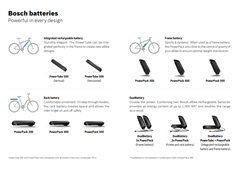 Bosch eBike Battery Range