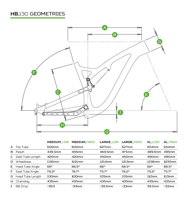 Hope-HB130-geometry