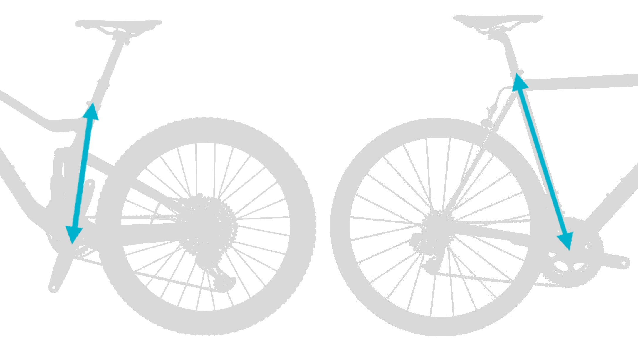 Sizing Guide Rutland Cycling