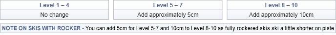 ski-length-sizing-guide-ability-2