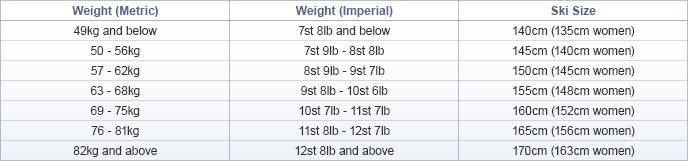 ski-length-sizing-guide-weight