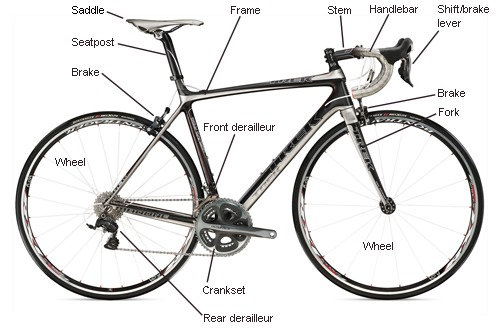 Road Racing Bicycle Parts Bicycle Model Ideas