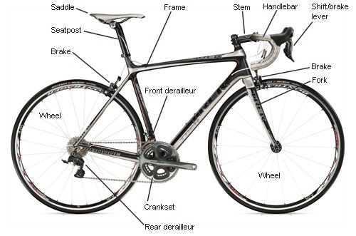 road_bike_parts